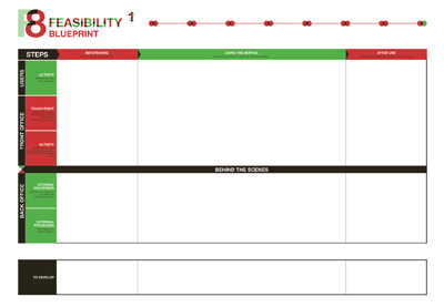 Feasibility - Blueprint